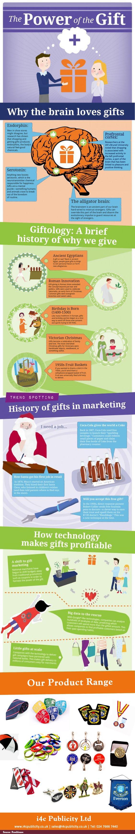 gifting, promotional merchandise, custom, personalised